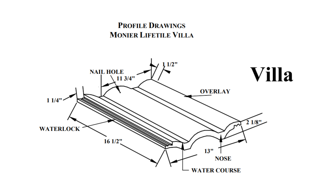 Villa Roof Illustration